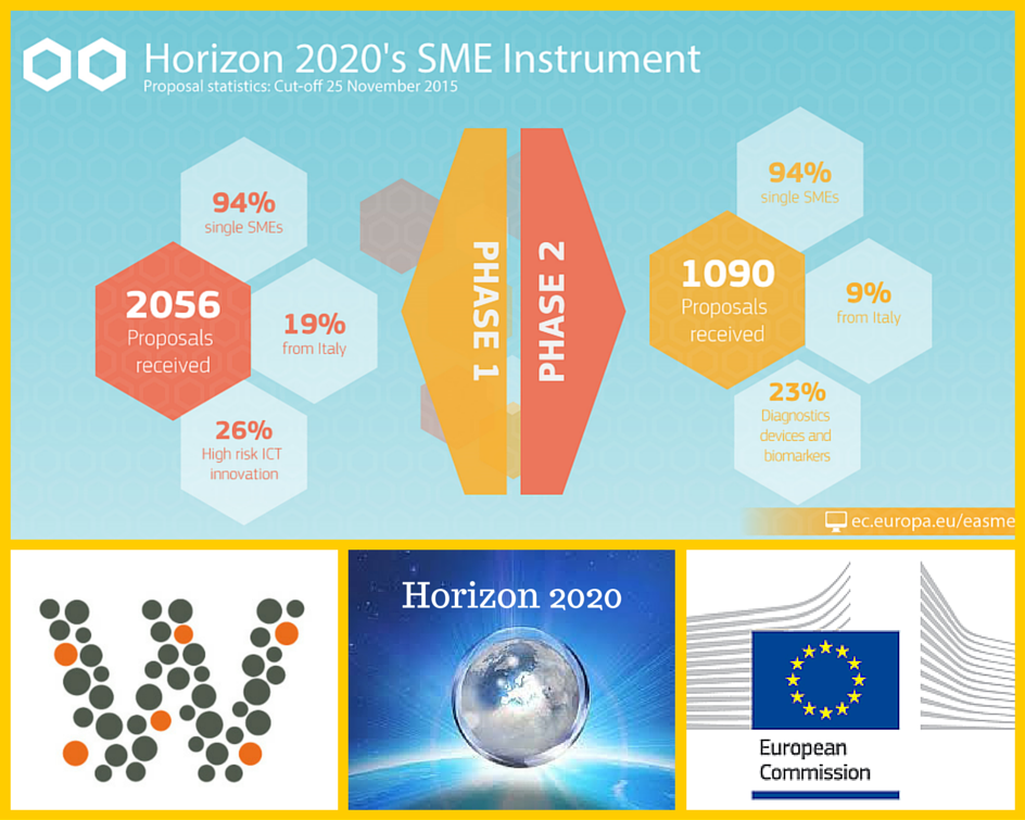 innovation-horizon2020